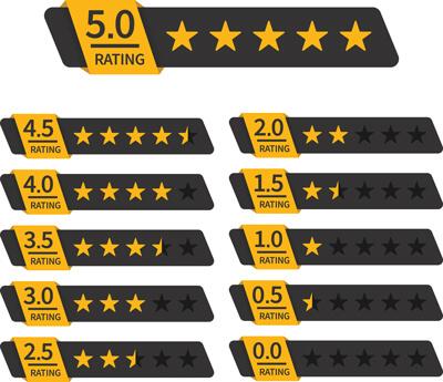 Game Server Hosting Ratings